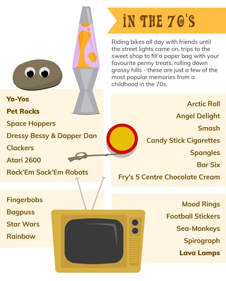 TFAP Childhood toys infographic 70s