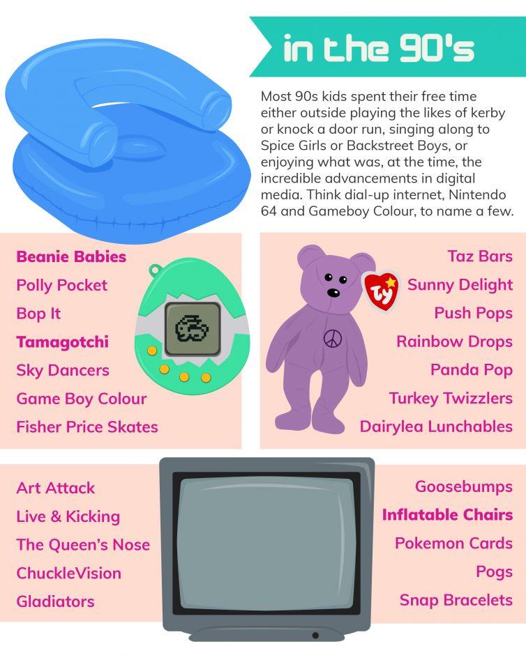 TFAP Childhood toys infographic 90s